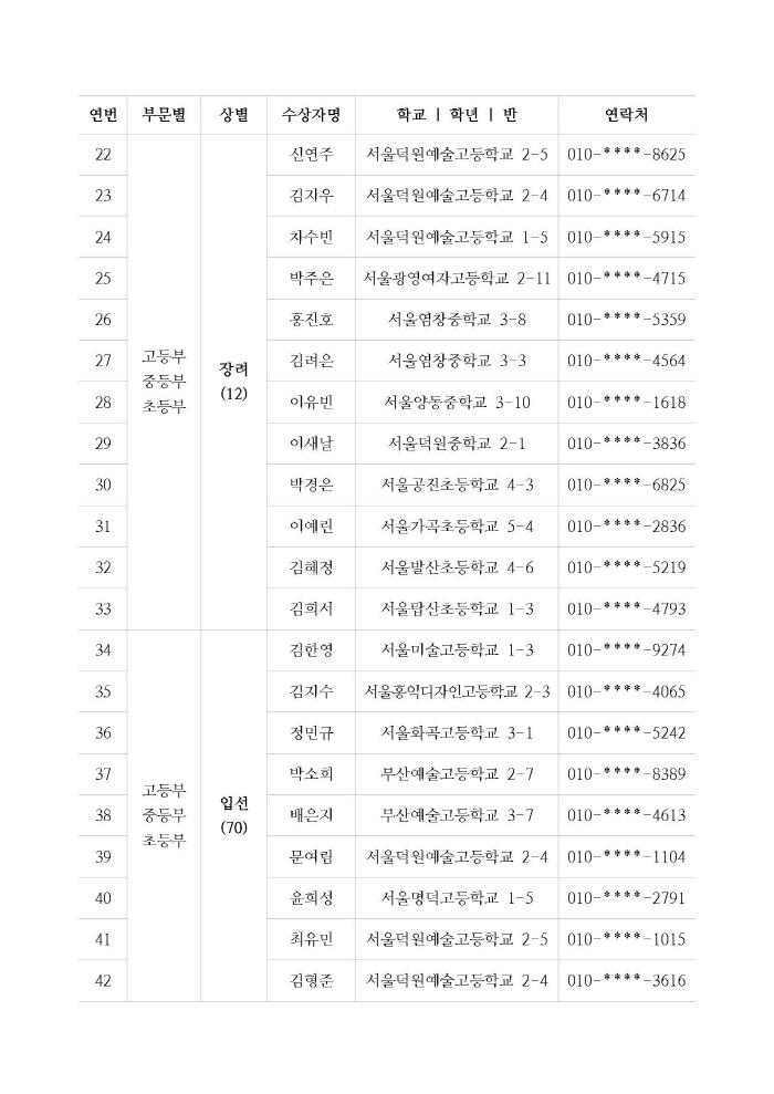 [공지] 제16회 겸재 전국 사생대회 수상자 발표 및 수상작품 전시회 개최, 자세한 내용은 첨부파일을 확인해주세요.